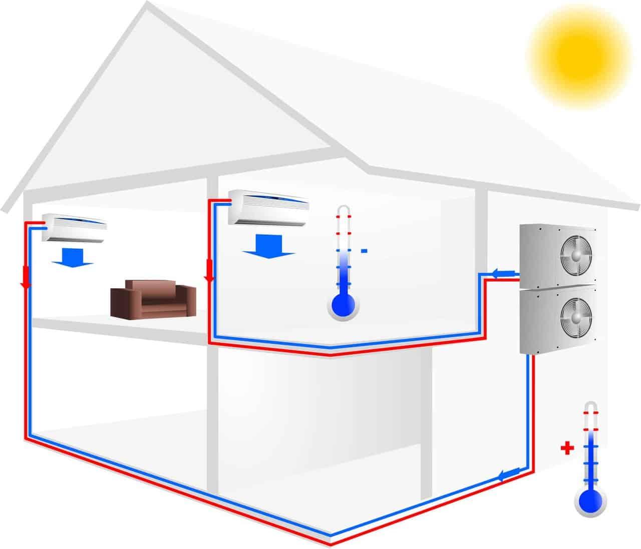 climatisation-pompe-a-chaleur-Pau